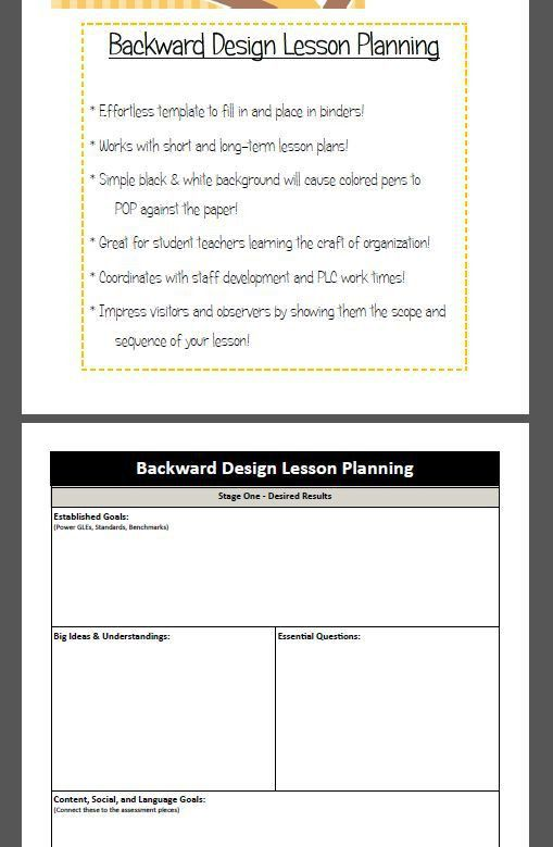 15 best Gradual Release of Responsibility Model images on ...