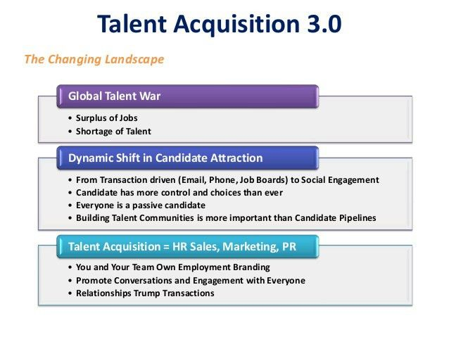 The Keys to Building a Talent Acquisition Function