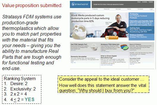 Value Proposition Archives - MarketingExperiments