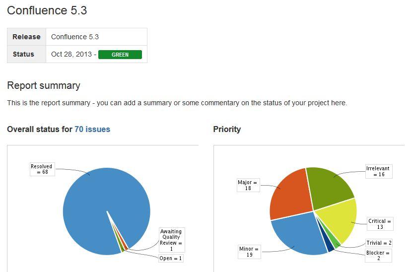 JIRA Report Blueprint - Atlassian Documentation