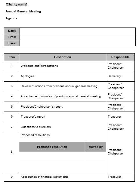 Delightful Sample Training Agenda. Sample Curriculum Outline Sample Project .