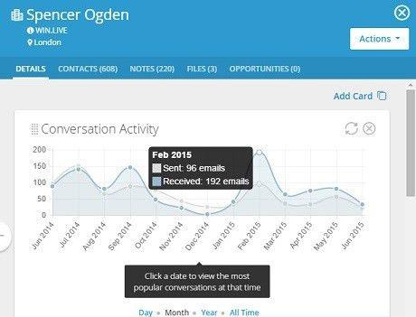 Applicant Tracking System | Bullhorn UK