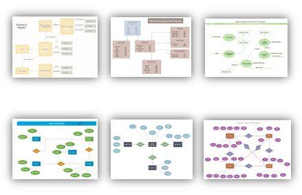 ER Diagram Software for Mac
