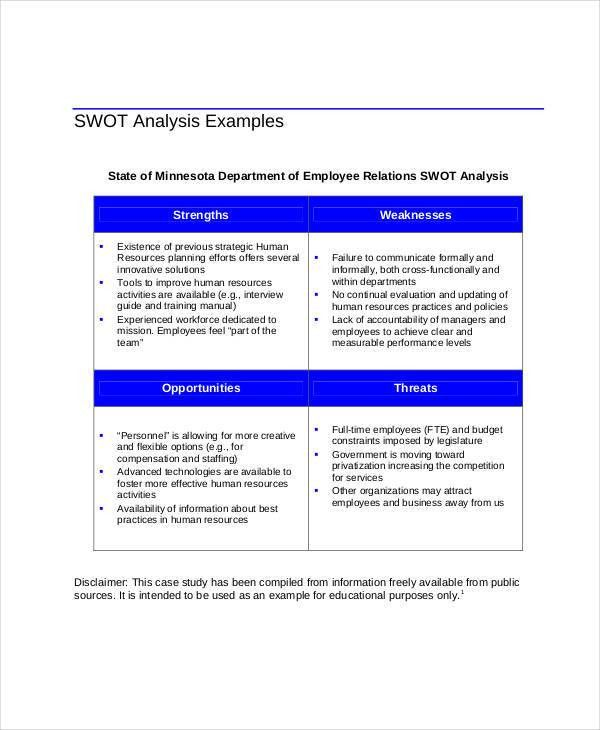 33+ SWOT Analysis Examples, Samples