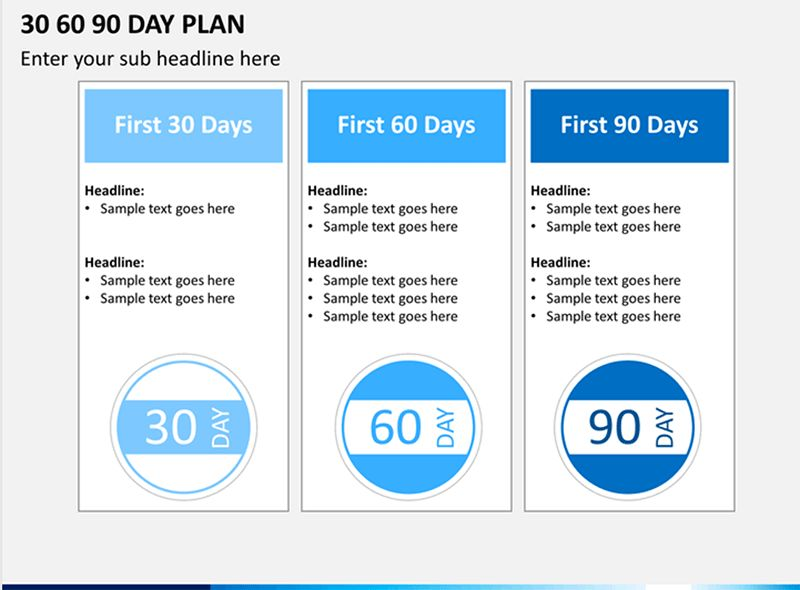 How To Make A 30-60-90 Day Plan