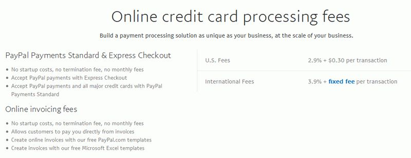 How to Accept Credit Cards Online - For Small Businesses