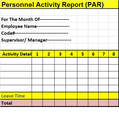 Daily Personnel Activity Report Template (PART) – Free Report ...