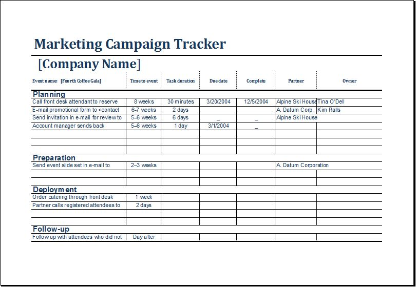 Marketing Campaign Tracker Template MS Excel | Excel Templates
