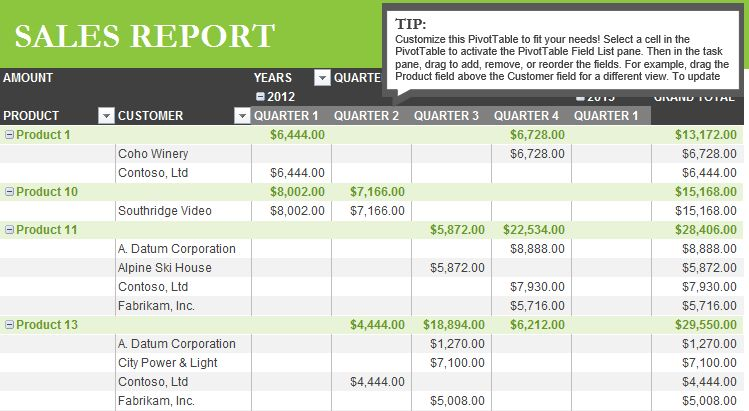 Daily Sales Report Template Format Excel Free Download