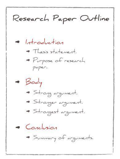 The 25+ best Research paper outline ideas on Pinterest
