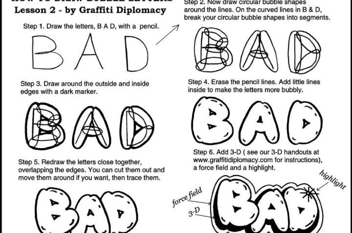 How to Draw Graffiti Letters for Beginners – Graffiti Know How