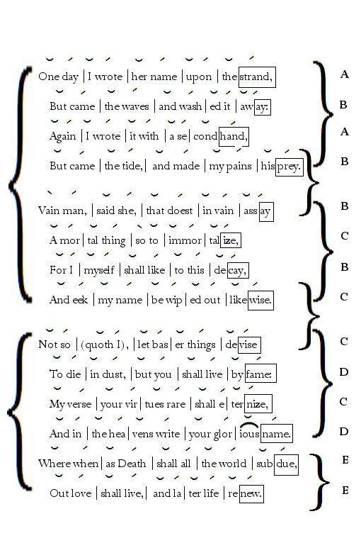 Iambic Pentameter and Sonnet 75 « PoemShape