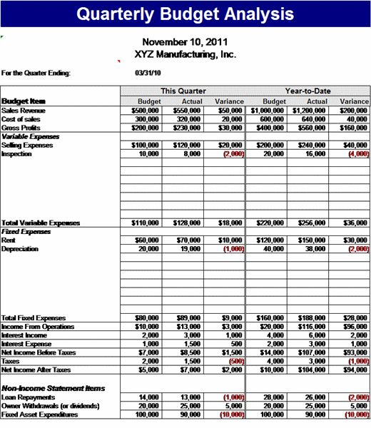 Quarterly Budget Analysis Template: Writing down a quarterly ...