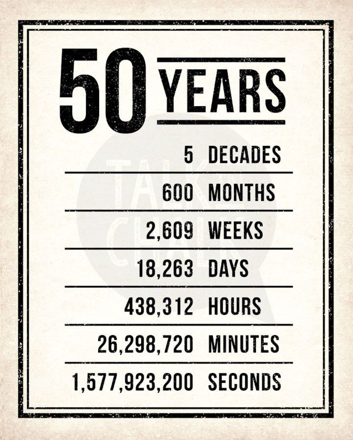 50th Birthday PRINTABLE Sign Pack 50th Birthday by TalkInChalk ...