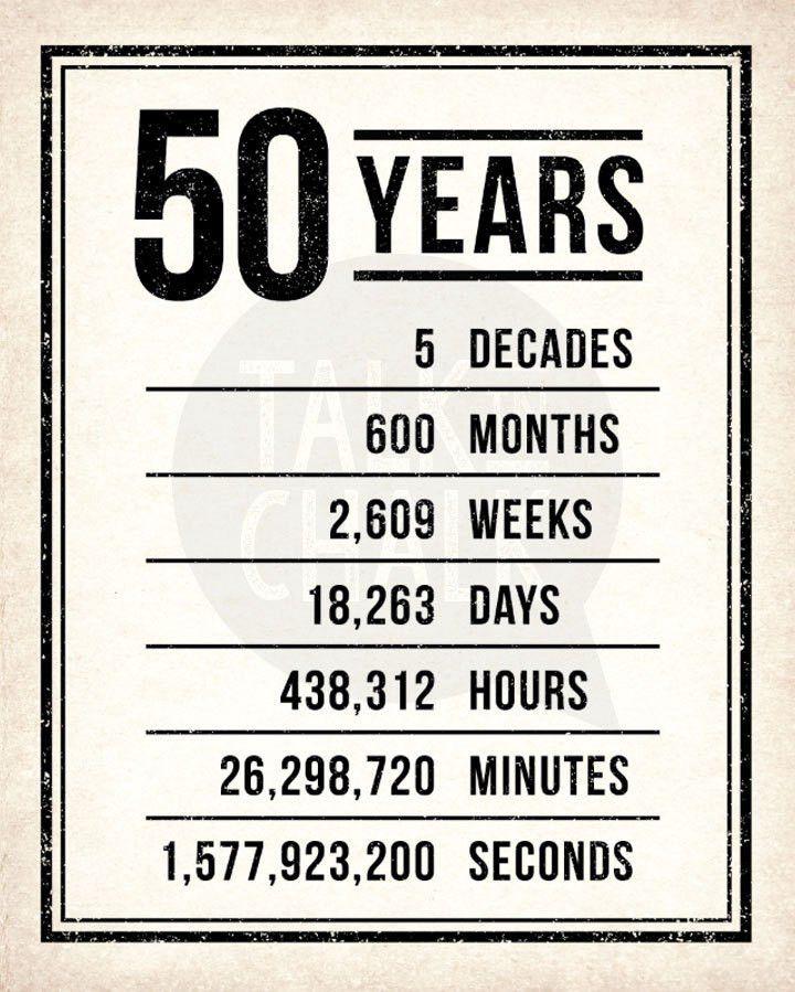 50th Birthday PRINTABLE Sign Pack 50th Birthday by TalkInChalk ...