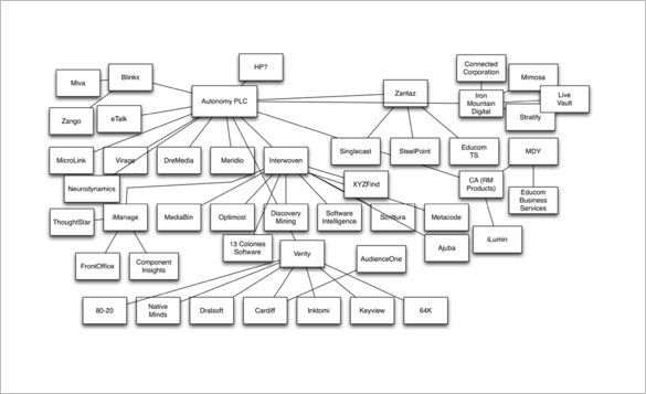 Large Family Tree Template – 13+ Free Sample, Example, Format ...