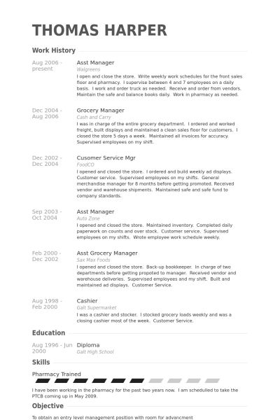 Asst Manager Resume samples - VisualCV resume samples database