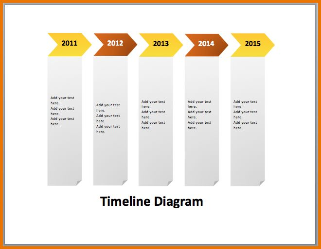 Timeline Template Word.Timeline Diagram Template.png | Scope Of ...