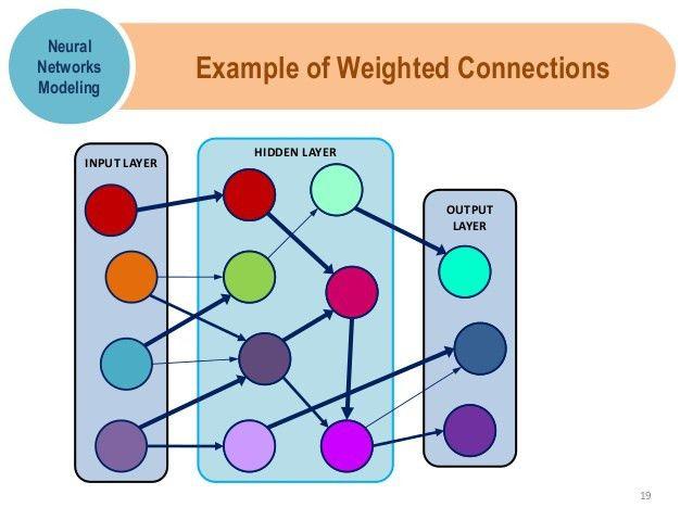 14. mohsin dalvi artificial neural networks presentation