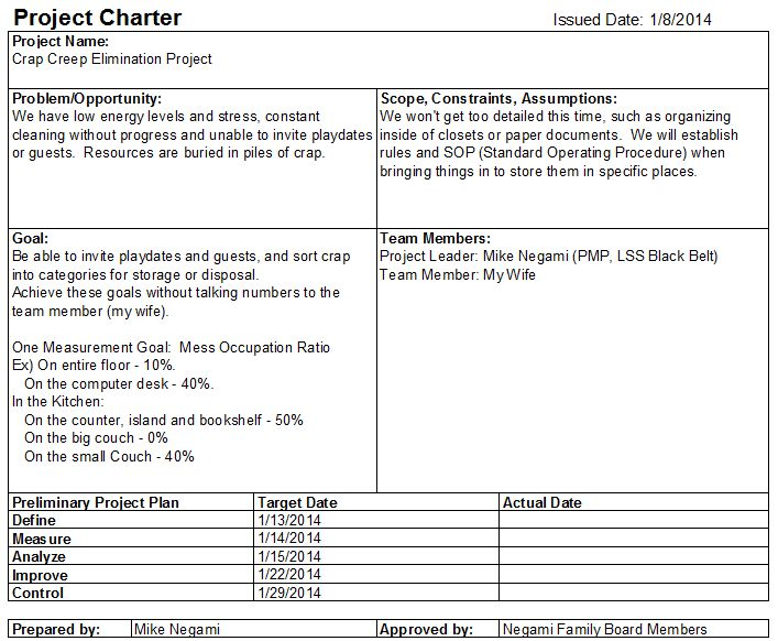 Project Charter Template - vnzgames