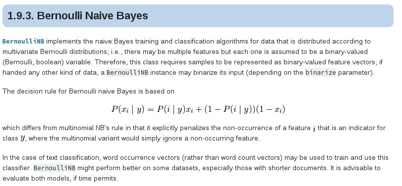 machine learning - Bernoulli Naive Bayes Classification ...