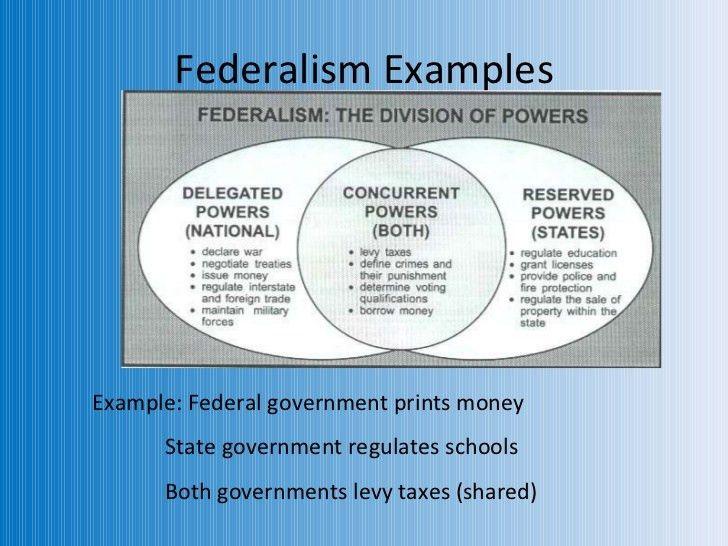 Principles of US Constitutions