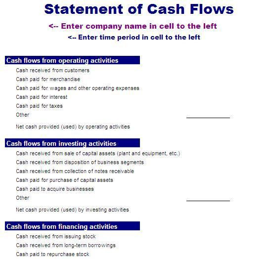 Cash Flow Statement Template | Free Layout & Format