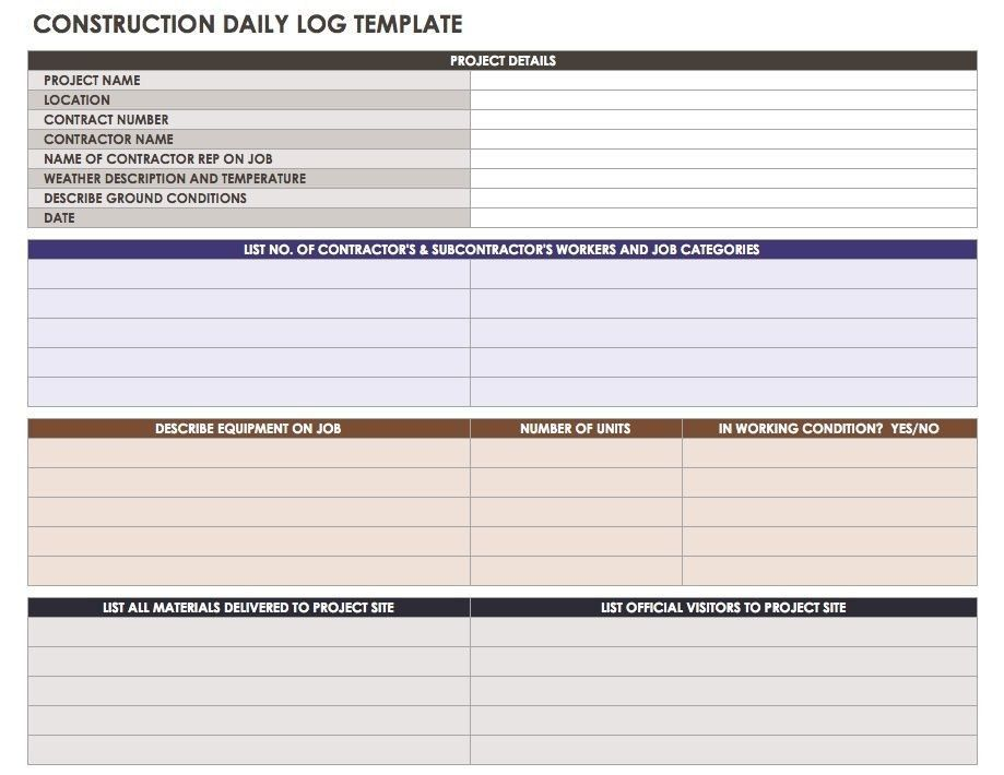 Construction Daily Report Template Format | Template124