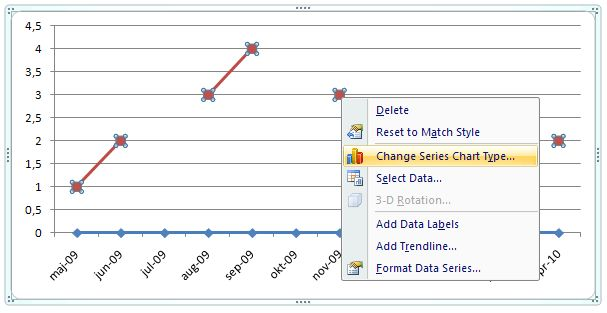 Project Management: Show Milestones in a Timeline [Excel Template ...