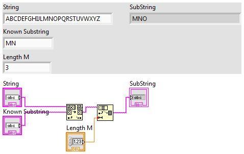 Substring - Rosetta Code