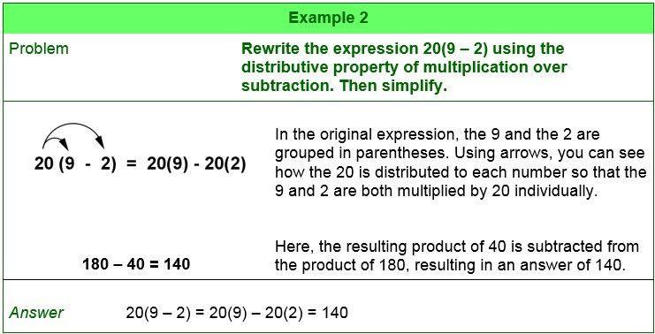 Lesson 1.9 The Distributive Property