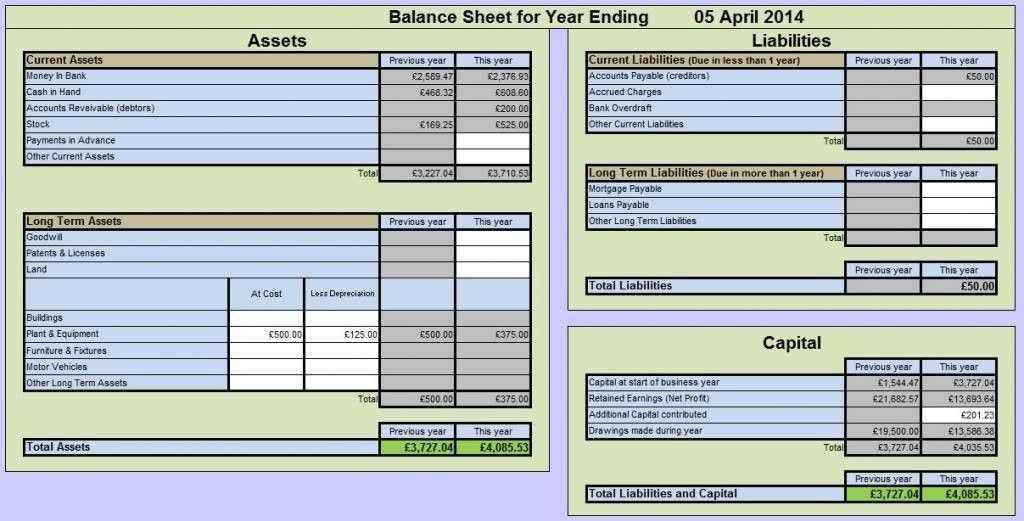 Small Business Accounts Spreadsheet (Bookkeeping, Accounting ...