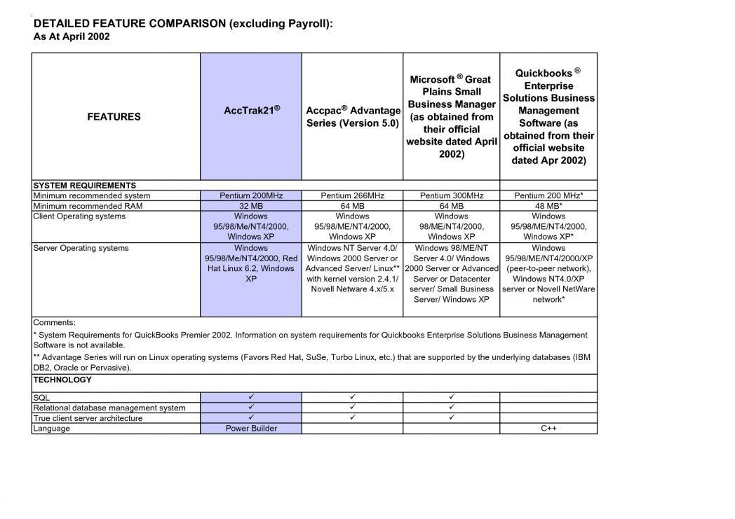 Maintenance Invoice Template   Template ~ Ptasso