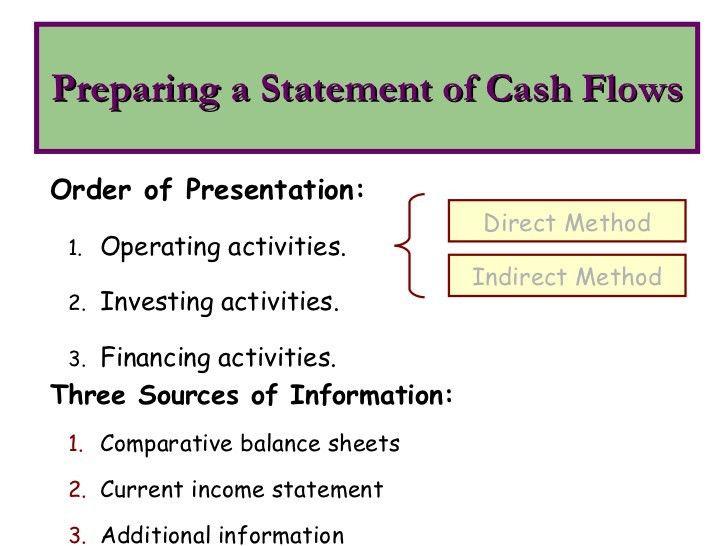 Cash Flow Statement