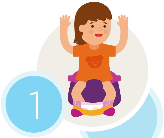Signs Of Potty Training Readiness Quiz | Pull-Ups®