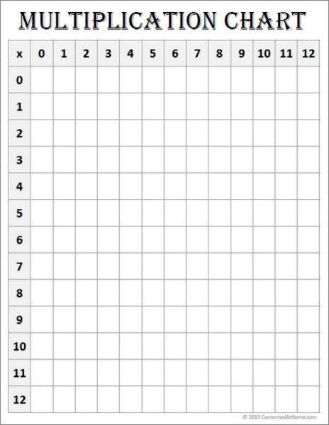 Free Math Printable: Blank Multiplication Chart (0-12) | Contented ...