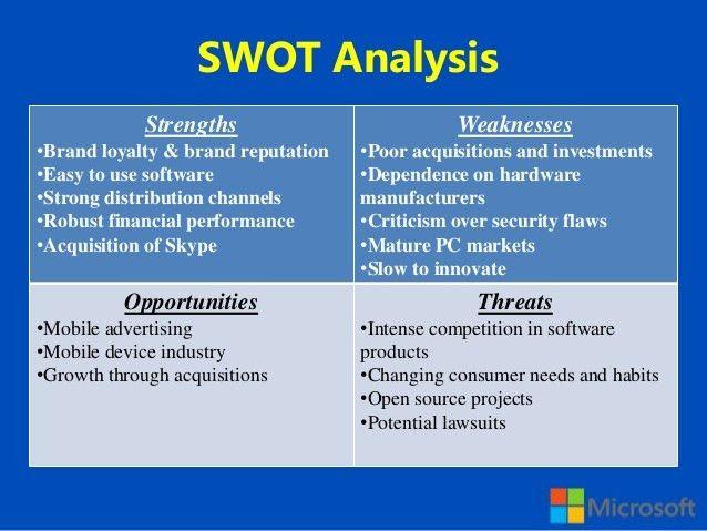 Service Strategy of Microsoft