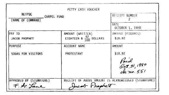 Petty Cash Voucher (Protestant Account, October 1, 1980)