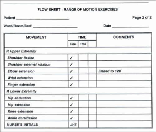 Figure_5-3_Range_of_Motion_Flow_Sheet | Nursing Fundamentals I