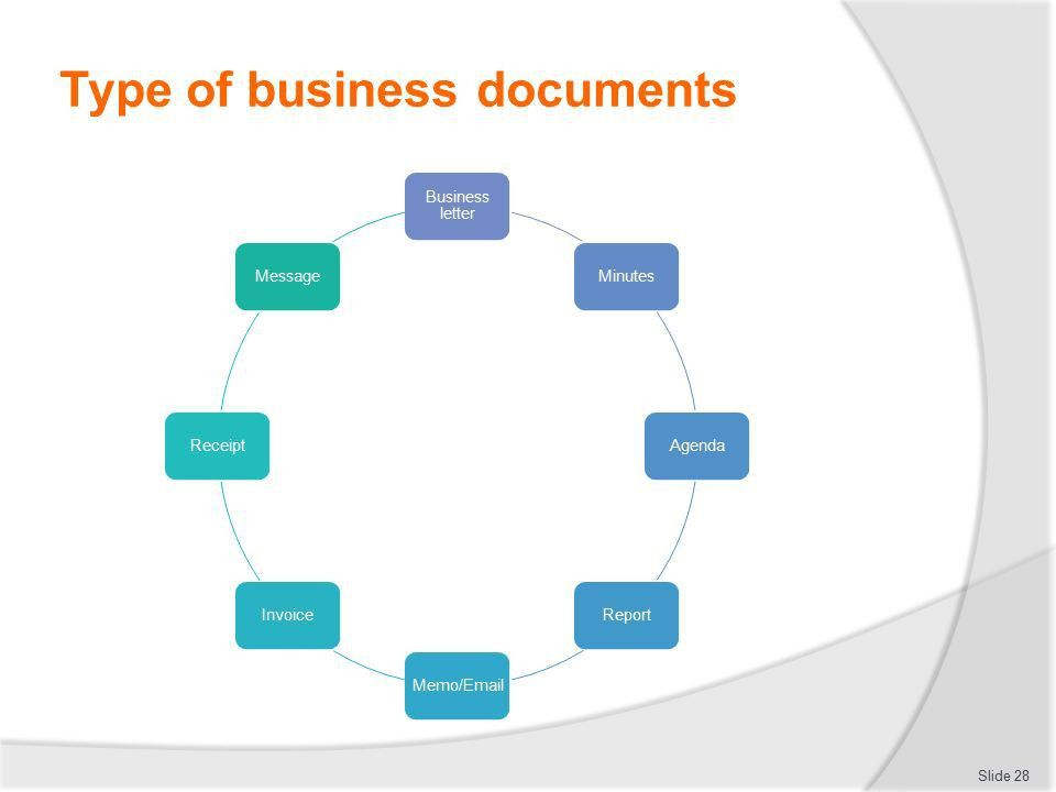 PRODUCE DOCUMENTS, REPORTS AND WORKSHEETS ON A COMPUTER - ppt download