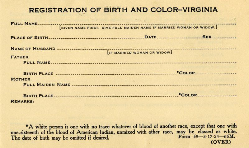 Education from LVA: Birth Registration Card