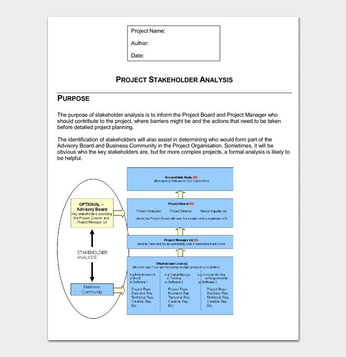 Stakeholder Analysis Template - For Word, Excel, PPT & PDF Format