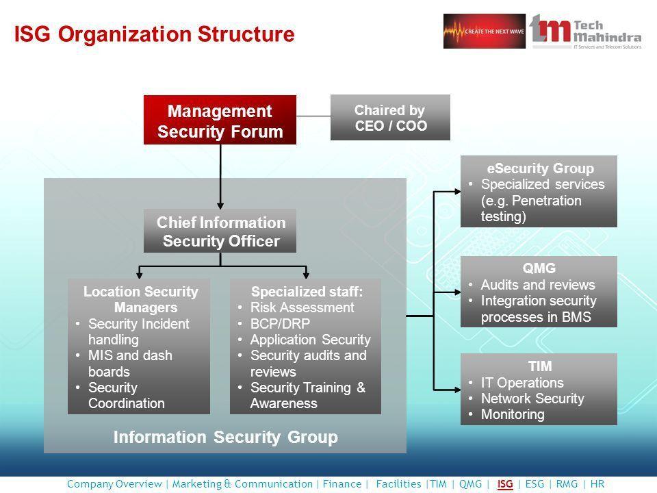 Information Security Awareness Induction Program - ppt video ...