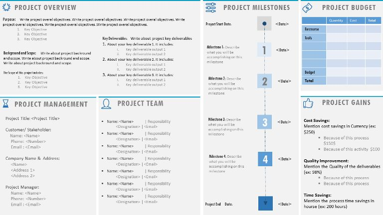 Project Charter Template PPT - Project Management Templates