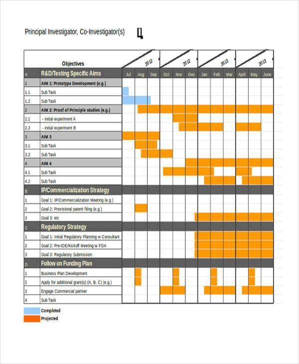Gantt Chart Excel Templates | Free & Premium Templates