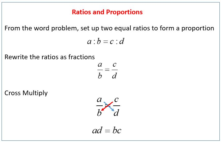 Direct & Inverse Proportions (Indirect Proportions) with solutions ...