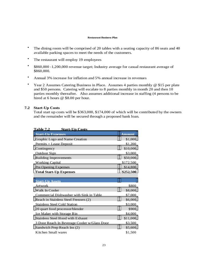 28+ Restaurant Business Proposal Template | 7 Business Proposal ...