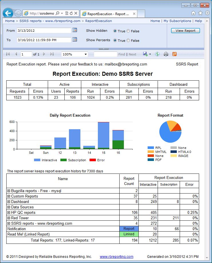 Reliable Business Reporting, Inc. - SSRS Report Execution report