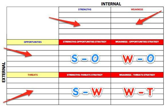 xaviers blog free swot analysis template. frames for swot prezi ...