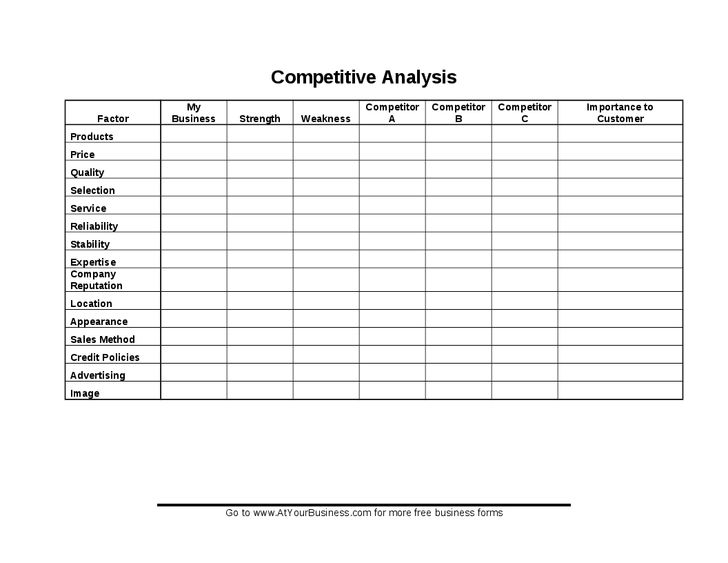 Competitive Market Analysis Template : Selimtd